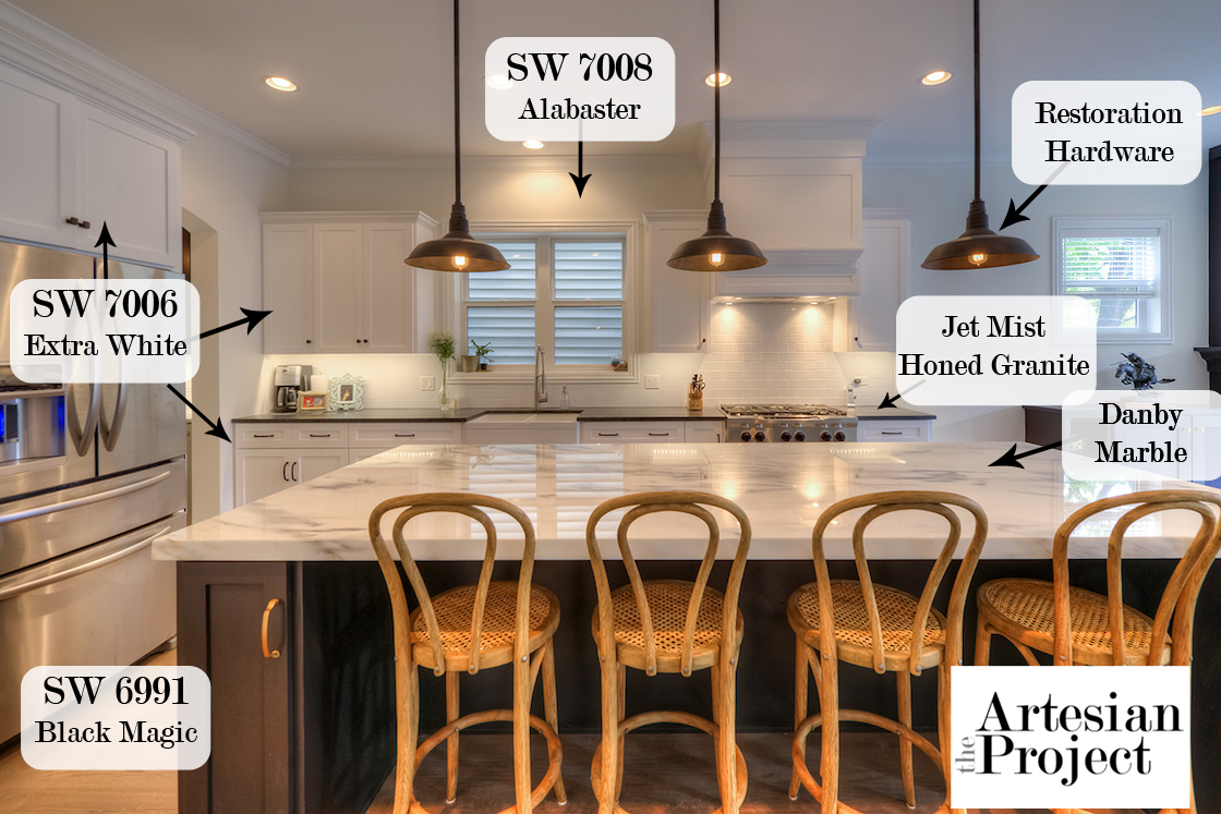 The Artesian Project | Black and White Kitchen Guide